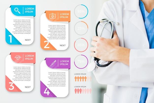 Infographie médicale professionnelle avec photo
