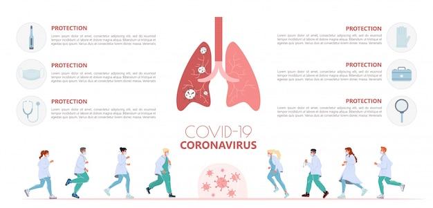 Infographie médicale de protection contre le coronavirus de la grippe