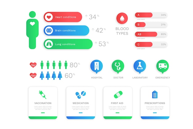 Infographie médicale de santé