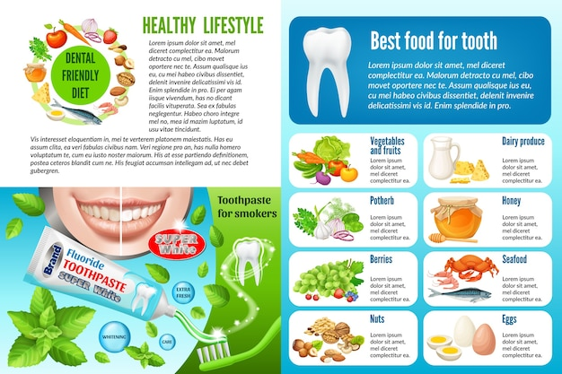 Infographie de la meilleure nourriture pour la dent.