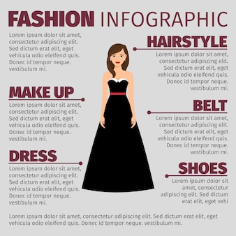 Infographie de la mode avec brune en robe