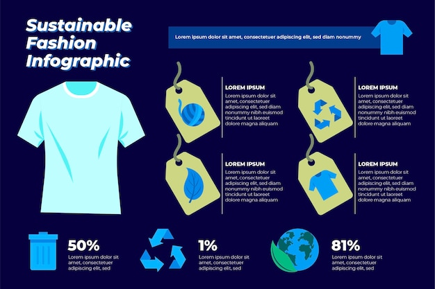 Infographie de mode durable dessinée à la main