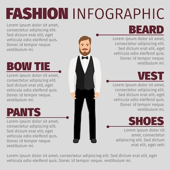 Infographie de la mode avec un homme hipster barbu