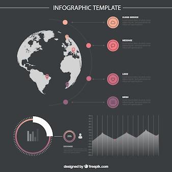 Infographie modèle avec carte du monde