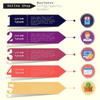 Infographie modèle engourdi