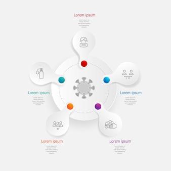 Infographie de modèle