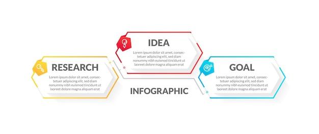 Infographie moderne en 3 étapes avec un style plat et coloré. parfait pour la présentation, le diagramme de processus, le flux de travail et la bannière