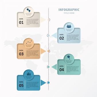 Infographie moderne en cinq étapes