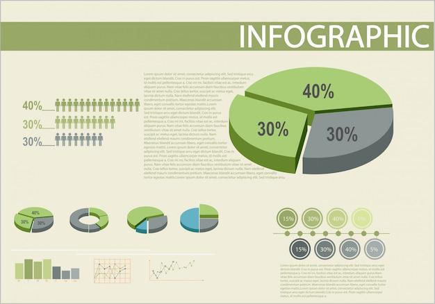Une infographie montrant le pourcentage de personnes