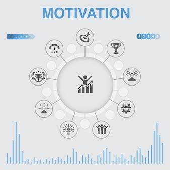 Infographie de motivation avec des icônes. contient des icônes telles que l'objectif, la performance, la réussite, le succès