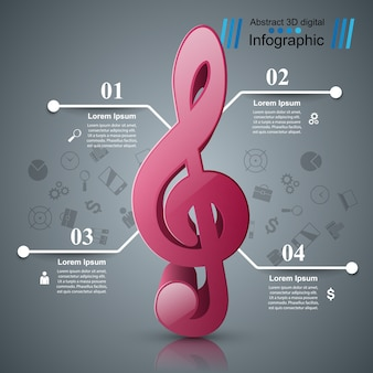 Infographie musicale