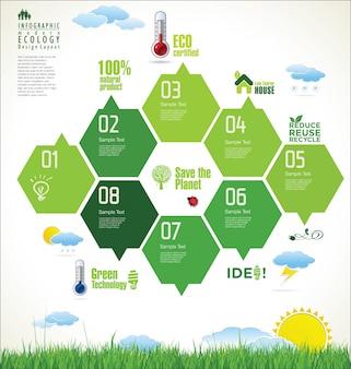 Infographie de la nature