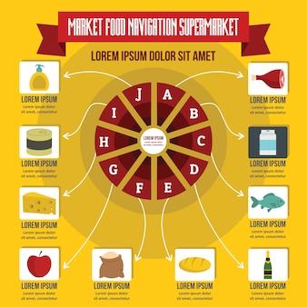 Infographie de navigation alimentaire du marché, style plat