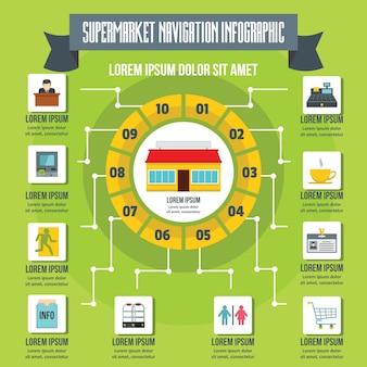 Infographie de navigation de supermarché, style plat