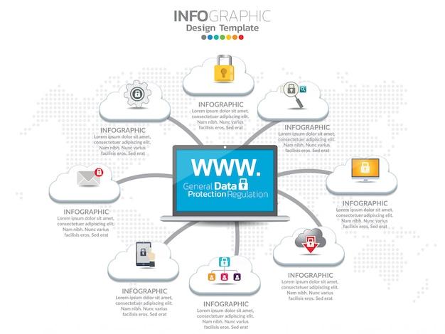 Infographie en nuage définie avec des éléments de réseau de traitement de données.