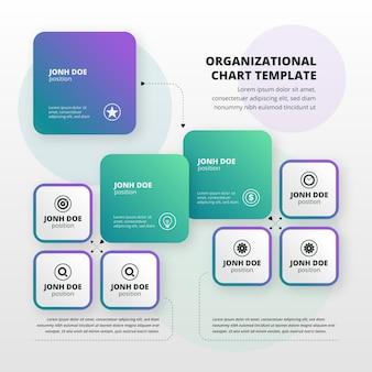 Infographie de l'organigramme dégradé