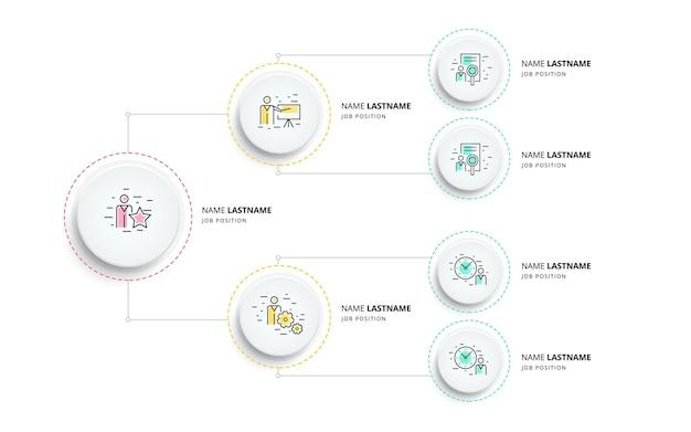Infographie de l'organigramme hiérarchique de l'entreprise