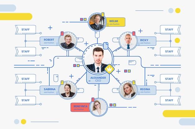 Infographie d'organigramme plat linéaire avec photo