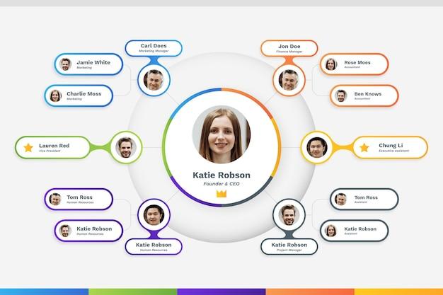 Infographie d'organigramme plat avec photo