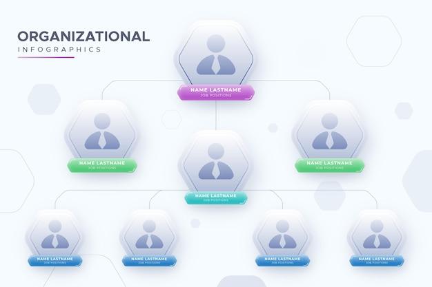 Infographie de l'organigramme de style papier
