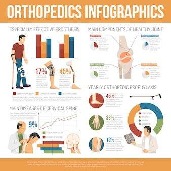 Infographie orthopédie plate