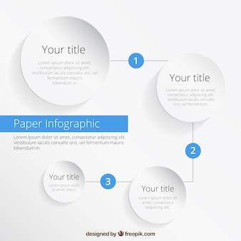 Infographie de papier