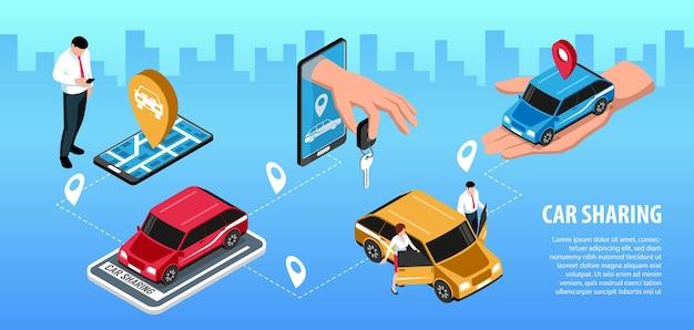 Infographie de partage de voiture isométrique
