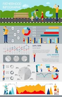 Infographie de la paternité avec photo de famille heureuse