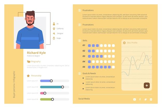 Infographie de la personnalité de l'acheteur au design plat