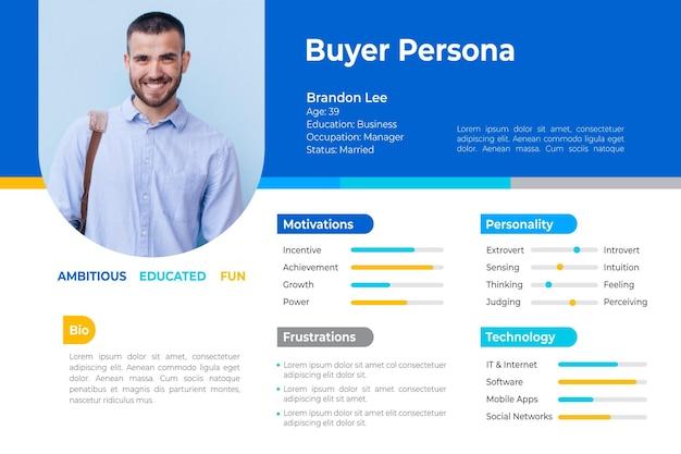 Infographie de la personnalité de l'acheteur avec photo