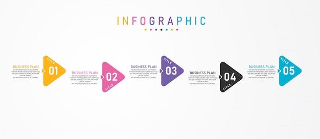 L'infographie peut être utilisée pour le processus, la présentation, la mise en page, la bannière, le graphique, la couche