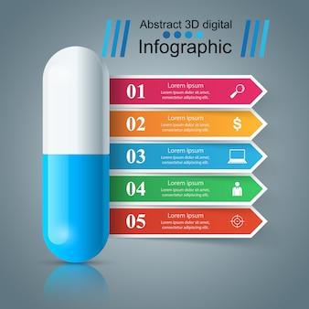 Infographie de la pharmacologie