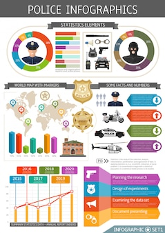 Infographie de la police à plat