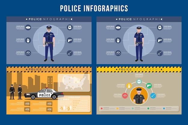 Infographie De La Police Vecteur Premium