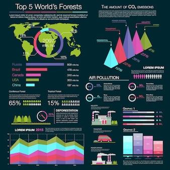 Infographie de la pollution atmosphérique avec carte du monde et camemberts des ressources forestières mondiales