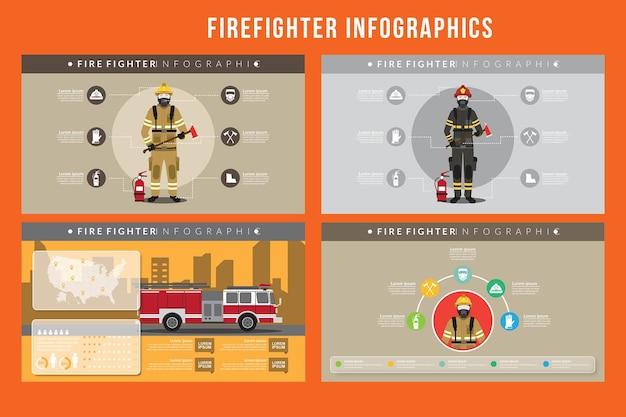 Infographie de pompier