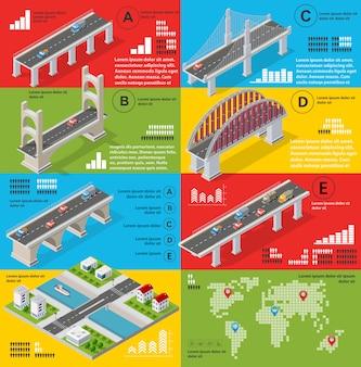 Infographie des ponts sur le terrain