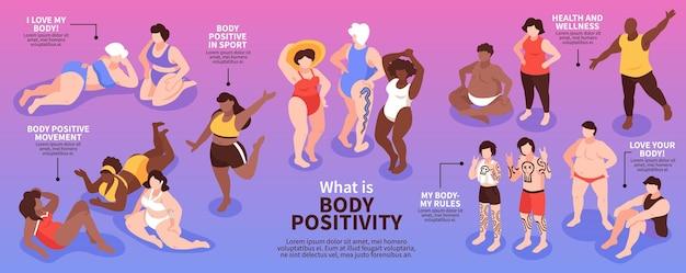 Infographie positive du corps isométrique avec illustration de différentes personnes