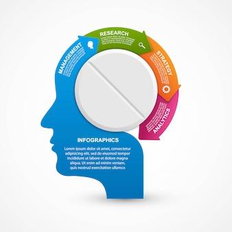 Infographie pour la médecine.