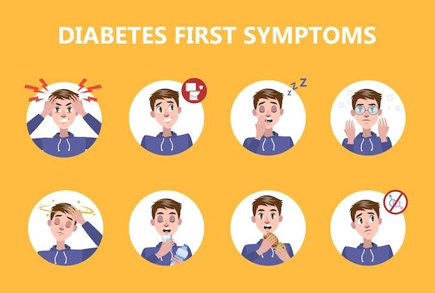 Infographie des premiers signes et symptômes du diabète. problèmes