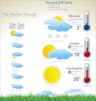 Infographie de prévisions météorologiques
