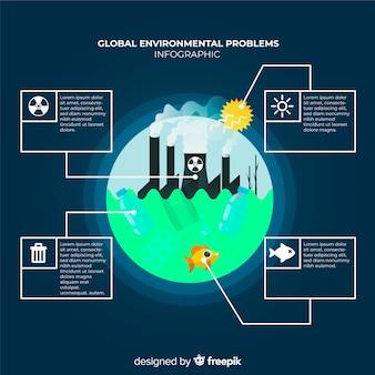 Infographie des problèmes environnementaux mondiaux