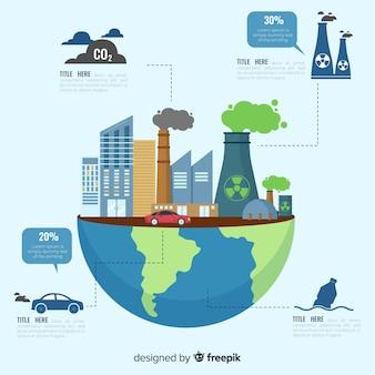 Infographie Des Problèmes Environnementaux Mondiaux Vecteur gratuit
