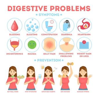 Infographie avec des problèmes d'intestin. femme avec digestif