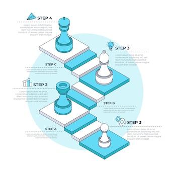 Infographie de processus isométrique