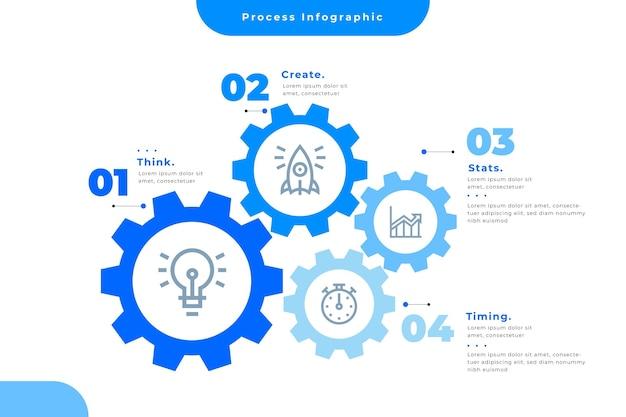 Infographie de processus plat