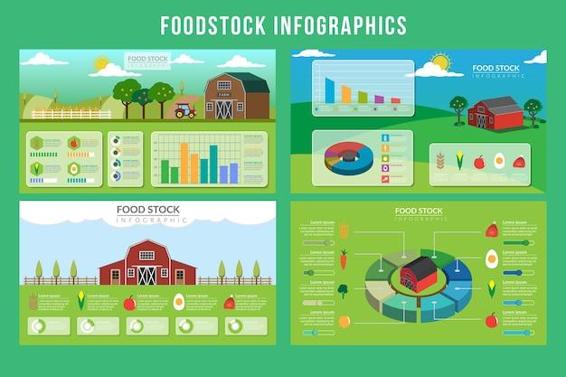 Infographie sur les produits alimentaires
