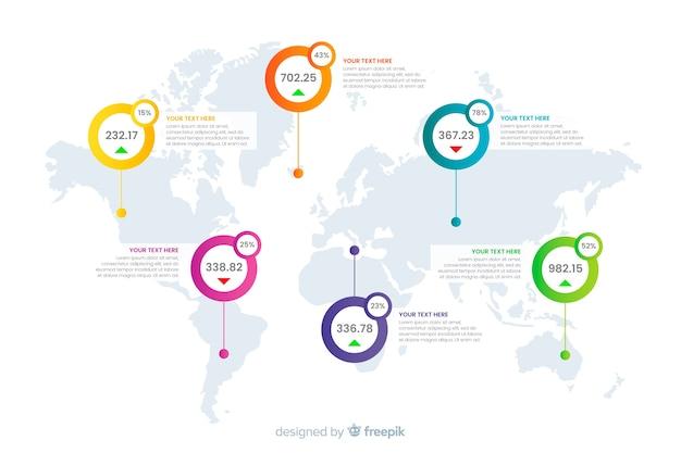 Infographie professionnel avec carte du monde