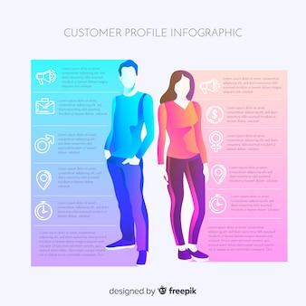 Infographie de profil client
