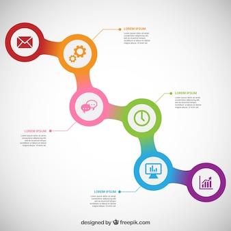 Infographie progressive